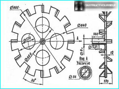 Driving wheel manufacturing unit
