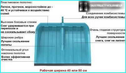 Qualitative characteristics snow shovel