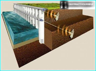Schematic representation of the installation of sheet piles