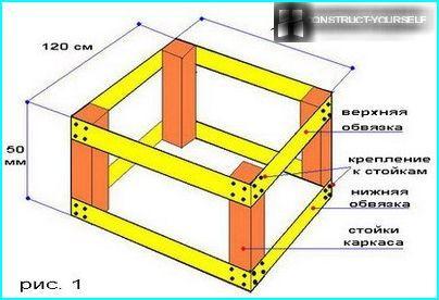Rahmenschema