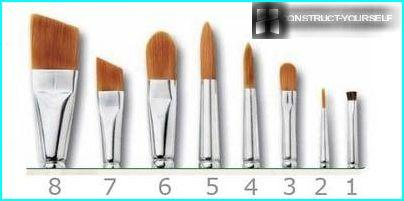 Brushes for acrylic paints