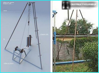 Die Höhe des Turms für Seilbahn-