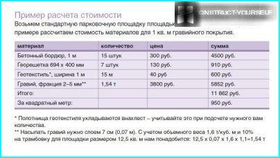Piemērs aprēķinātu izmaksas par ierīces grants spilventiņu
