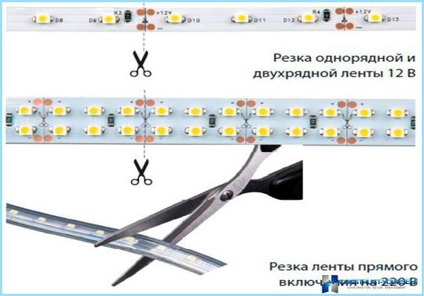 Come installare la striscia LED sul soffitto