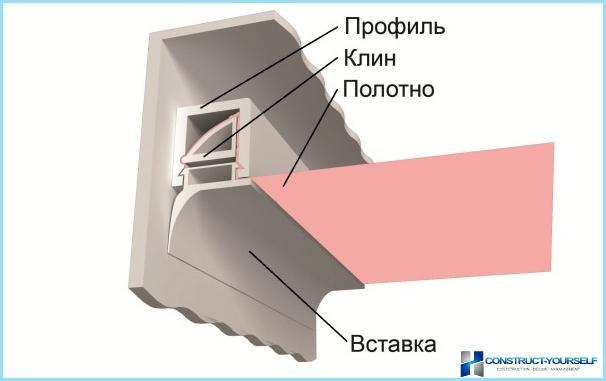 Gør-det-selv-loftinstallation