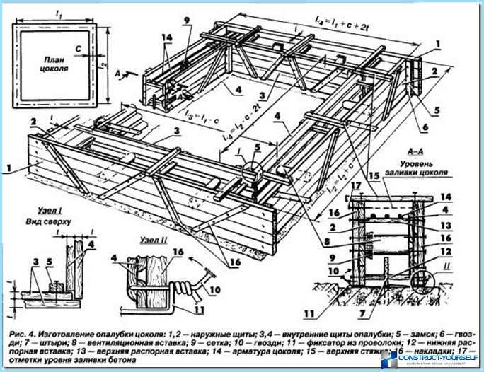 コンクリート階段型枠