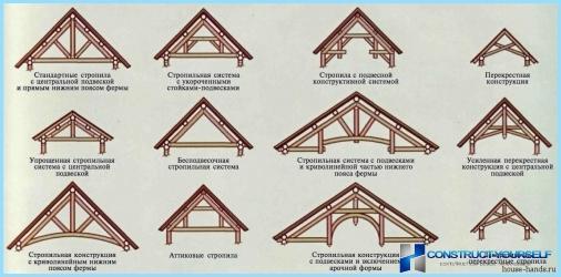 Як зробити мансардний дах самому