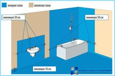 Како направити вентилацију у купатилу и ВЦ-у