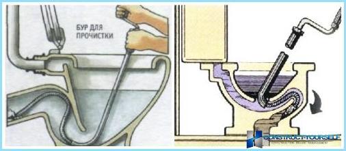 Sådan fjernes tilstopning i vasken