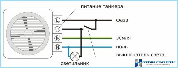 วิธีการติดตั้งเครื่องดูดควันในห้องน้ำแผนภาพการเดินสายไฟ