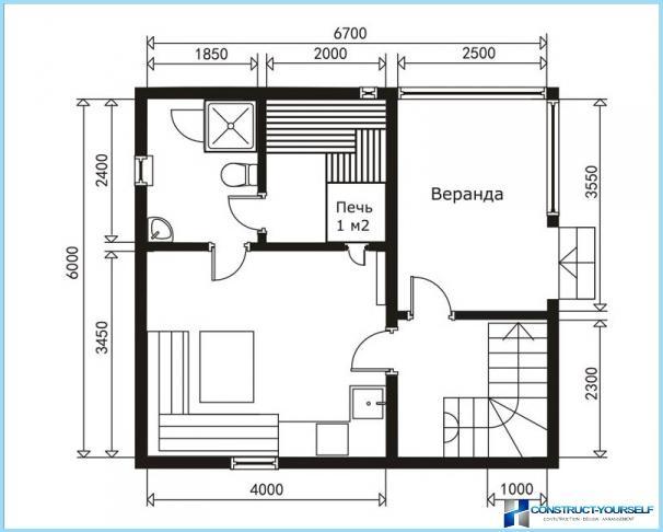 Projektet med loftet i et privat hus