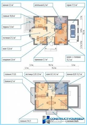 Prosjektet med loftstaket til et privat hus