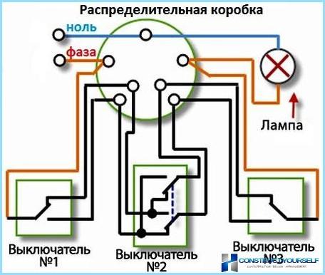 So schließen Sie einen Kronleuchter an einen Zwei-Gang-Schalter an