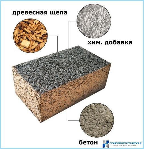 Arbolīta bloku sastāvs