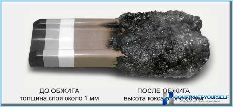 Ugunsdroša krāsa metālam