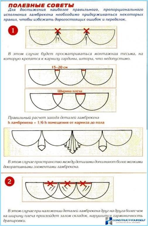 Hoe korte gordijnen in de keuken te naaien