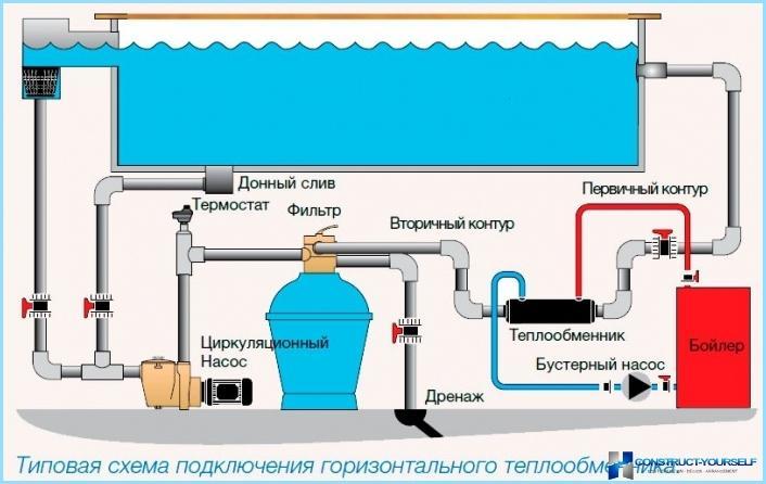 Baseins valstī ar ūdens sildīšanu