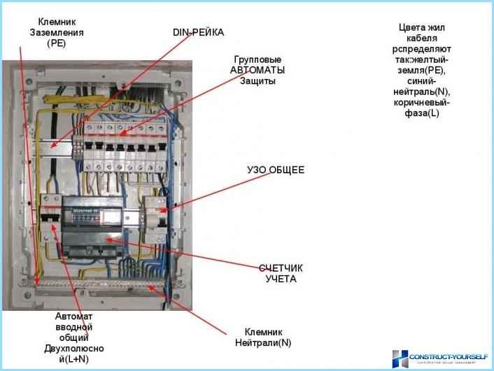Diagram for connection of electric meters