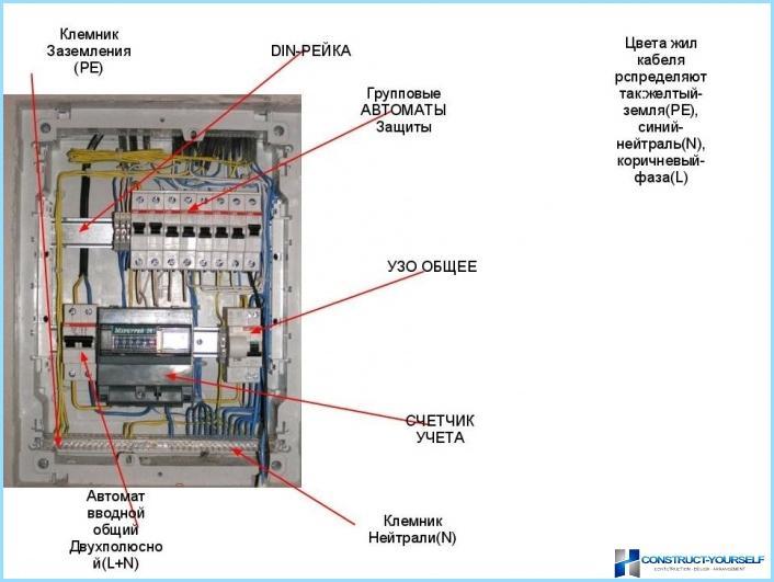 Kaapelit sähkömittarien kytkemiseksi