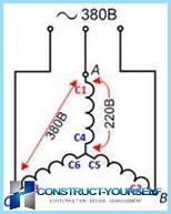 Kuinka kytkeä sähkömoottori 380v 220v: iin