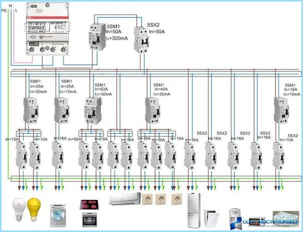 Typical wiring diagram wiring the house