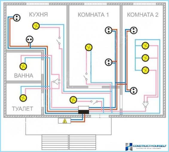 Typischer Schaltplan in einem Haus