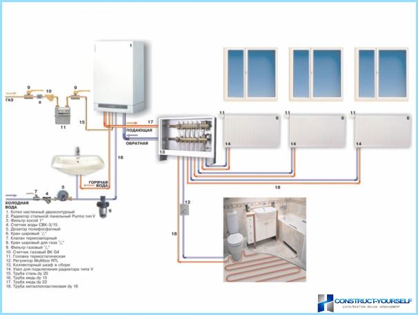 Design af et varmesystem til et privat hus