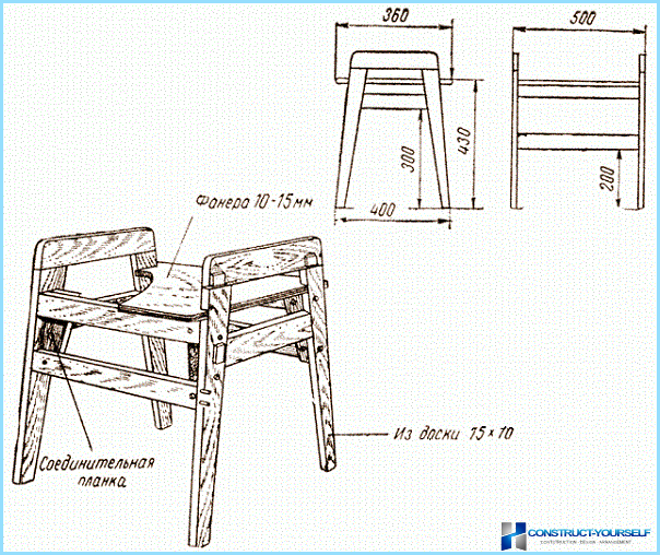 How to make a bench with their hands