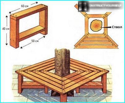 Tetraedriska apaļa stenda izgatavošanas shēma