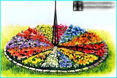 Ziedu pulkstenis ar gnomonu