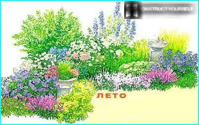 Effective compositions of flowering annuals