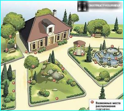 La lotta contro le talpe nell'area suburbana: una panoramica di alcuni modi umani