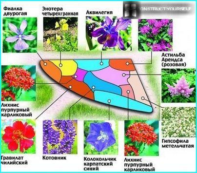 Flower garden design for corner plot