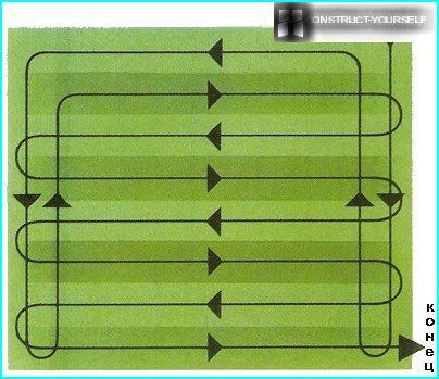 Schéma de coupe de l'herbe