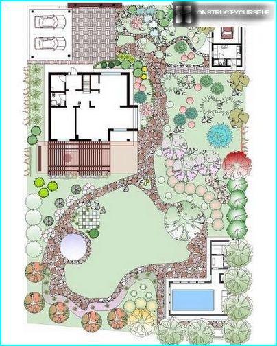 Drawing elements of landscape design
