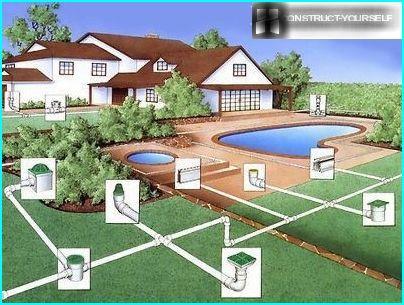 Wasserversorgungssystem