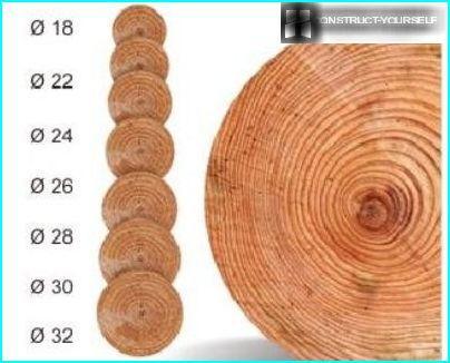 Log diameter