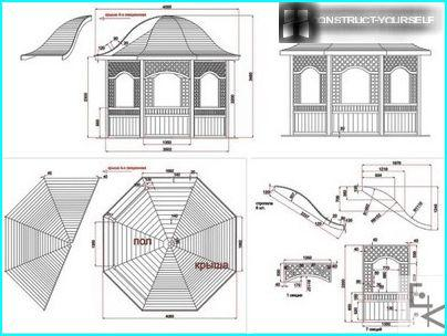 The scheme of manufacturing of an octagonal roof