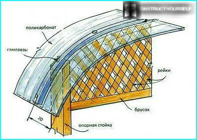 Roof gazebos made of polycarbonate