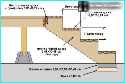 Maaliskuun rakennusohjelma