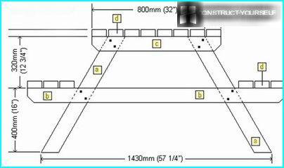 Schematische Darstellung einer Landestabelle: Seitenansicht