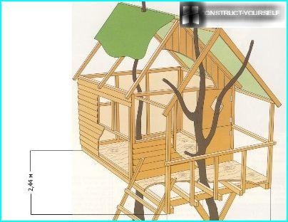 Diagram of tree house