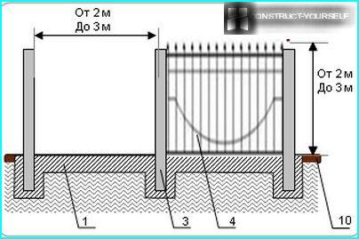 Drawing wrought iron fence