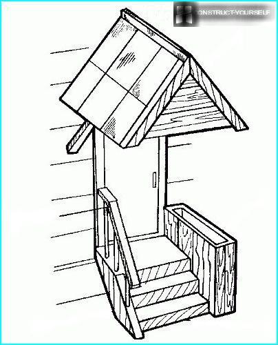 Fremtidig veranda tegning
