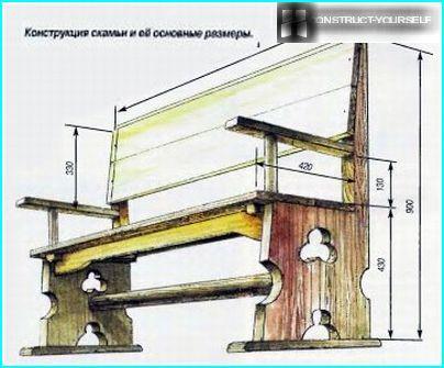 Illustrazione schematica di una panchina con dimensioni