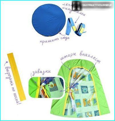 La conception de la tente pour enfants