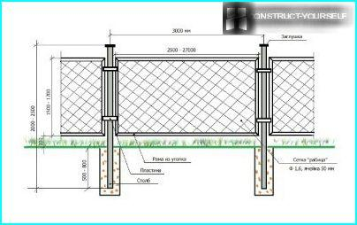 Diagram of a sectional fence