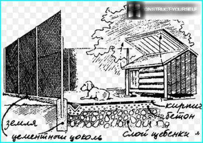 Схема заливки підлоги вольєра