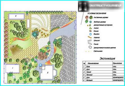 Geometrischer Stil bei der Gestaltung der Website