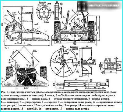 Montageplan der Maschinenelemente